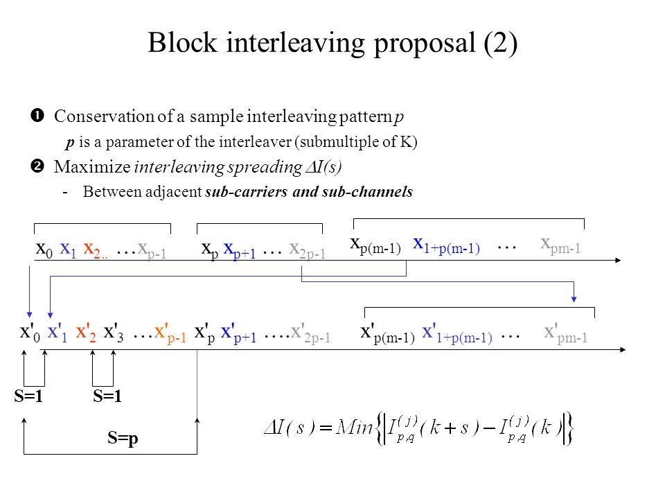 Frequency permutation proposal Interleaving spreading maximisation between sub-channels (s=24) and between sub-carriers close {p,q,j} values Optimized permutation rule :K=720 p=12,q=2, j=1 Distance (s) FTR&D proposal I(s) 802.16e PUSC I(s) 1 311 46 2 98 46 4 213 47 24 264 210