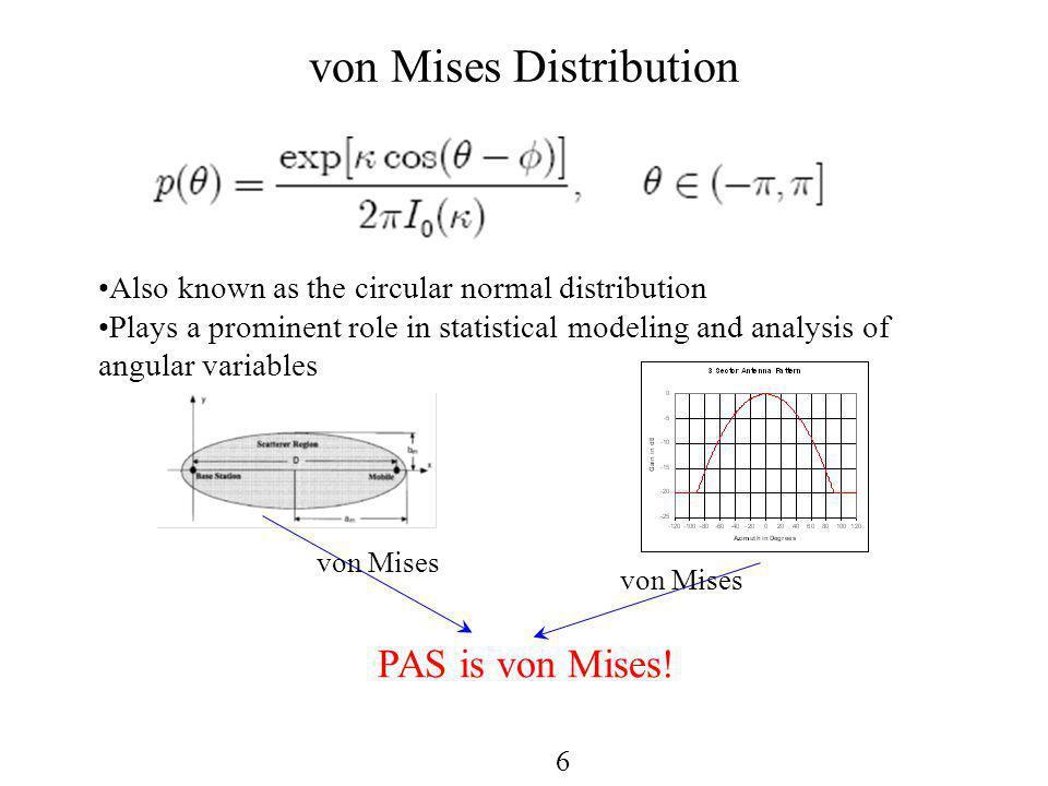 7 An Example Antenna Pattern (Figure 2) Angular distribution (elliptical model) von Mises PAS, not Laplace!