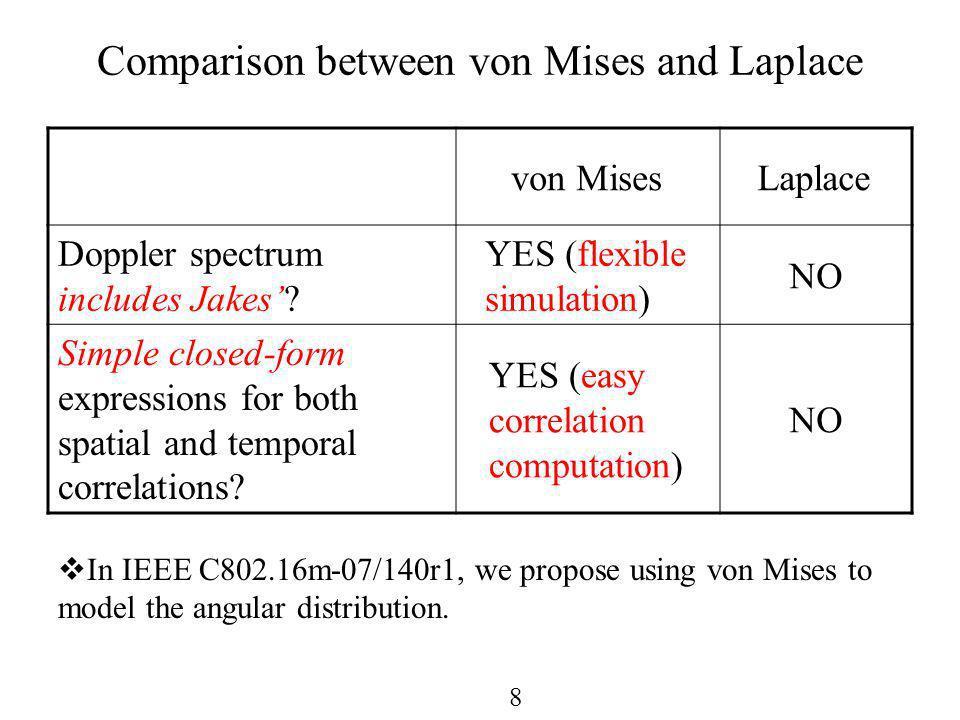 8 Comparison between von Mises and Laplace von MisesLaplace Doppler spectrum includes Jakes? YES (flexible simulation) NO Simple closed-form expressio