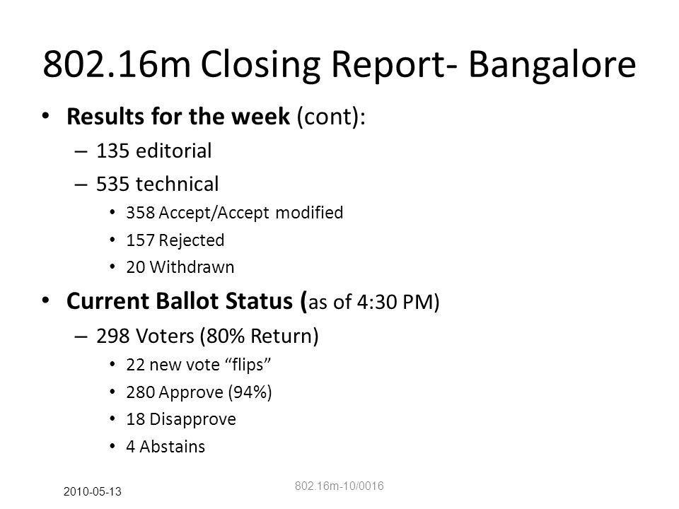 802.16m Closing Report- Bangalore Results for the week (cont): – 135 editorial – 535 technical 358 Accept/Accept modified 157 Rejected 20 Withdrawn Current Ballot Status ( as of 4:30 PM) – 298 Voters (80% Return) 22 new vote flips 280 Approve (94%) 18 Disapprove 4 Abstains 802.16m-10/0016 2010-05-13