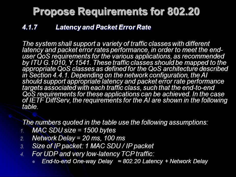 Propose Requirements for 802.20 4.1.7 Latency and Packet Error Rate The system shall support a variety of traffic classes with different latency and p