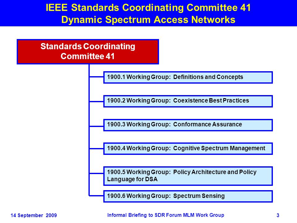14 September 2009 Informal Briefing to SDR Forum MLM Work Group 3 IEEE Standards Coordinating Committee 41 Dynamic Spectrum Access Networks Standards Coordinating Committee 41 1900.1 Working Group: Definitions and Concepts 1900.2 Working Group: Coexistence Best Practices 1900.3 Working Group: Conformance Assurance 1900.4 Working Group: Cognitive Spectrum Management 1900.5 Working Group: Policy Architecture and Policy Language for DSA 1900.6 Working Group: Spectrum Sensing