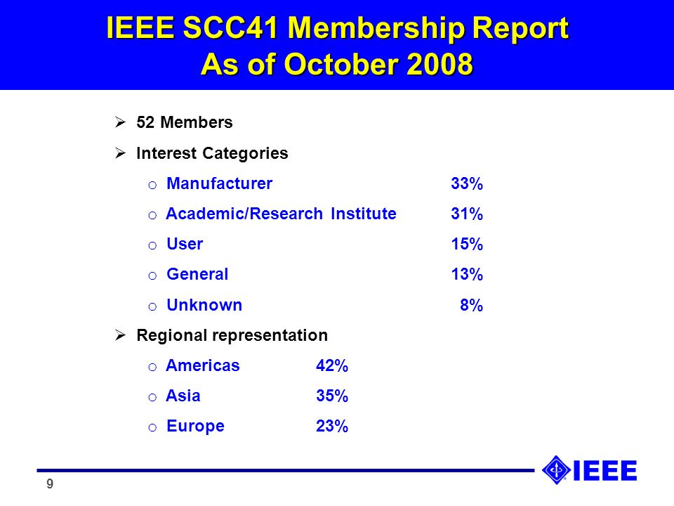 9 IEEE SCC41 Membership Report As of October 2008 52 Members Interest Categories o Manufacturer33% o Academic/Research Institute31% o User15% o General13% o Unknown 8% Regional representation o Americas42% o Asia35% o Europe23%