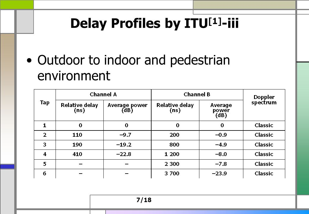 17/18 Concluding Remarks Delay spread is less than 10 us for most cases.