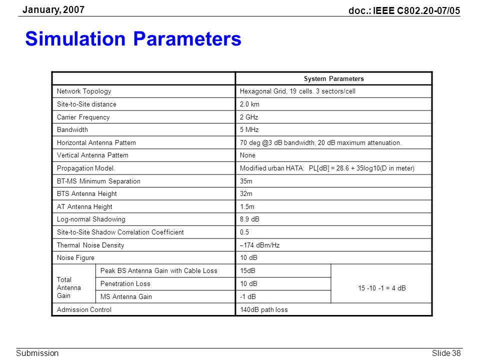 Slide 38 doc.: IEEE C802.20-07/05 Submission January, 2007 Simulation Parameters System Parameters Network TopologyHexagonal Grid, 19 cells. 3 sectors
