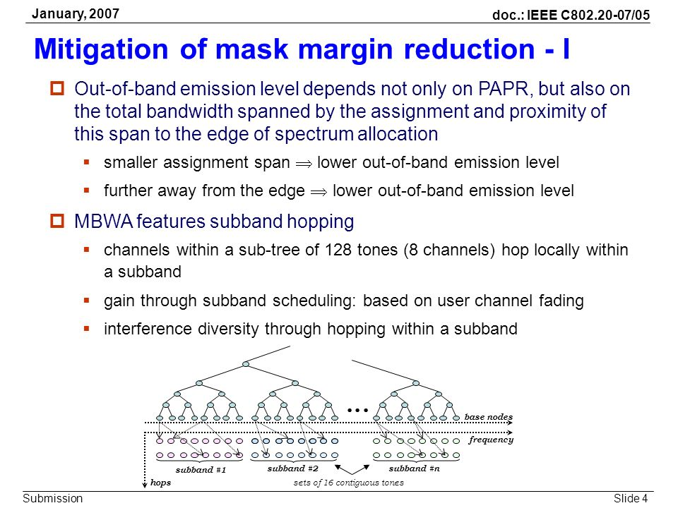 Slide 4 doc.: IEEE C802.20-07/05 Submission January, 2007 Mitigation of mask margin reduction - I Out-of-band emission level depends not only on PAPR,