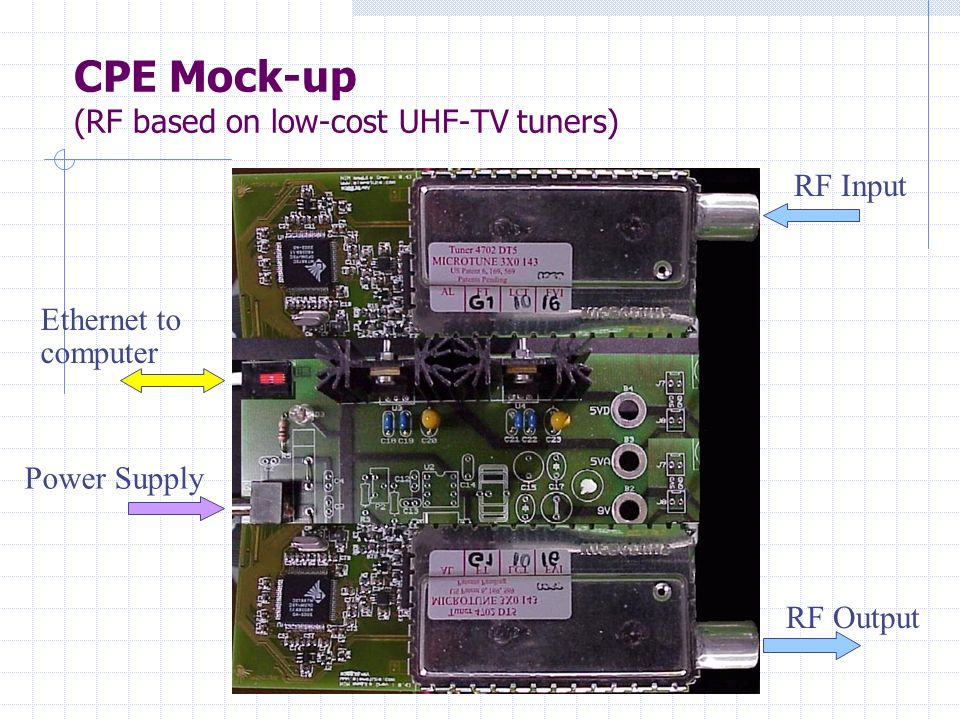 CPE Mock-up (RF based on low-cost UHF-TV tuners) RF Input RF Output Ethernet to computer Power Supply