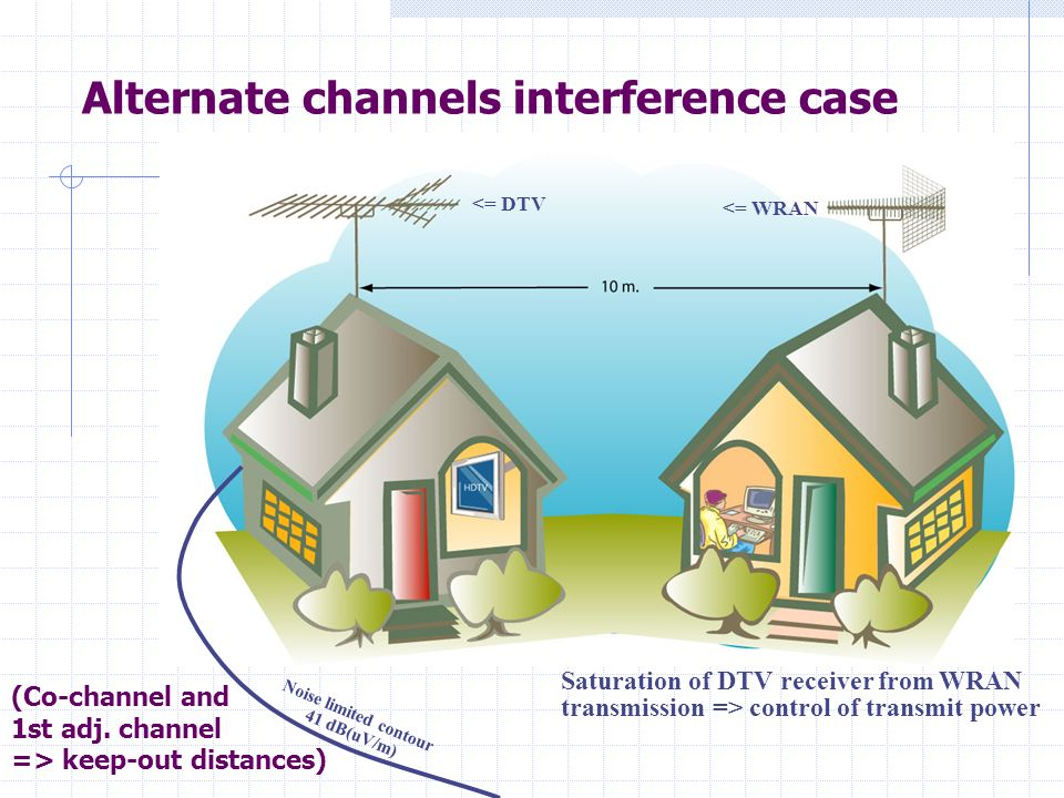 Alternate channels interference case Noise limited contour 41 dB(uV/m) <= DTV <= WRAN Saturation of DTV receiver from WRAN transmission => control of transmit power (Co-channel and 1st adj.