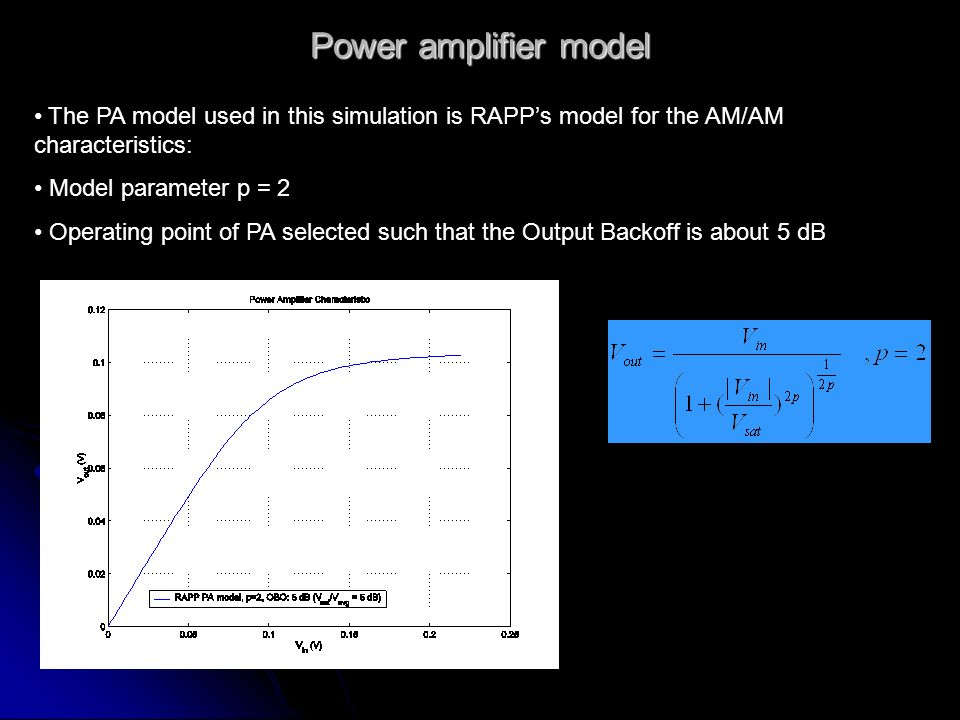 Power amplifier model The PA model used in this simulation is RAPPs model for the AM/AM characteristics: Model parameter p = 2 Operating point of PA selected such that the Output Backoff is about 5 dB
