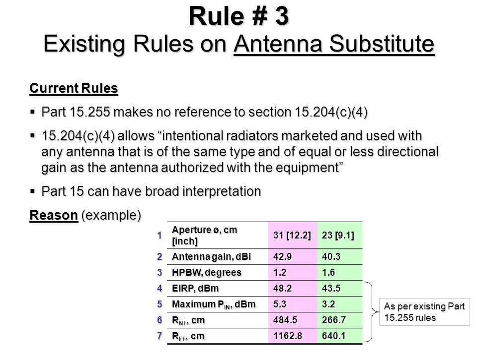 Rule # 3 Existing Rules on Antenna Substitute Current Rules Part 15.255 makes no reference to section 15.204(c)(4) Part 15.255 makes no reference to section 15.204(c)(4) 15.204(c)(4) allows intentional radiators marketed and used with any antenna that is of the same type and of equal or less directional gain as the antenna authorized with the equipment 15.204(c)(4) allows intentional radiators marketed and used with any antenna that is of the same type and of equal or less directional gain as the antenna authorized with the equipment Part 15 can have broad interpretation Part 15 can have broad interpretation Reason (example) 1 Aperture ø, cm [inch] 31 [12.2] 23 [9.1] 2 Antenna gain, dBi 42.940.3 3 HPBW, degrees 1.21.6 4 EIRP, dBm 48.243.5 5 Maximum P IN, dBm 5.33.2 6 R NF, cm 484.5266.7 7 R FF, cm 1162.8640.1 As per existing Part 15.255 rules