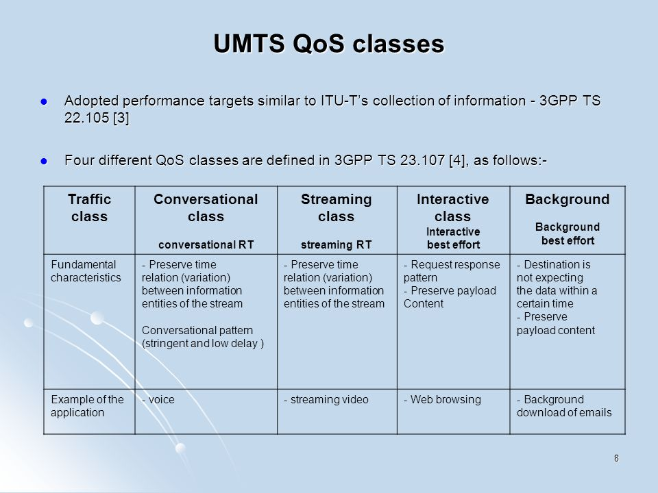 8 UMTS QoS classes Adopted performance targets similar to ITU-Ts collection of information - 3GPP TS 22.105 [3] Adopted performance targets similar to ITU-Ts collection of information - 3GPP TS 22.105 [3] Four different QoS classes are defined in 3GPP TS 23.107 [4], as follows:- Four different QoS classes are defined in 3GPP TS 23.107 [4], as follows:- Traffic class Conversational class conversational RT Streaming class streaming RT Interactive class Interactive best effort Background best effort Fundamental characteristics - Preserve time relation (variation) between information entities of the stream Conversational pattern (stringent and low delay ) - Preserve time relation (variation) between information entities of the stream - Request response pattern - Preserve payload Content - Destination is not expecting the data within a certain time - Preserve payload content Example of the application - voice- streaming video- Web browsing- Background download of emails