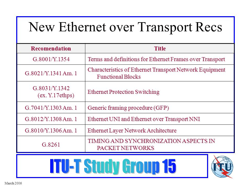 March 2006 New Ethernet over Transport Recs RecomendationTitle G.8001/Y.1354 Terms and definitions for Ethernet Frames over Transport G.8021/Y.1341 Am.