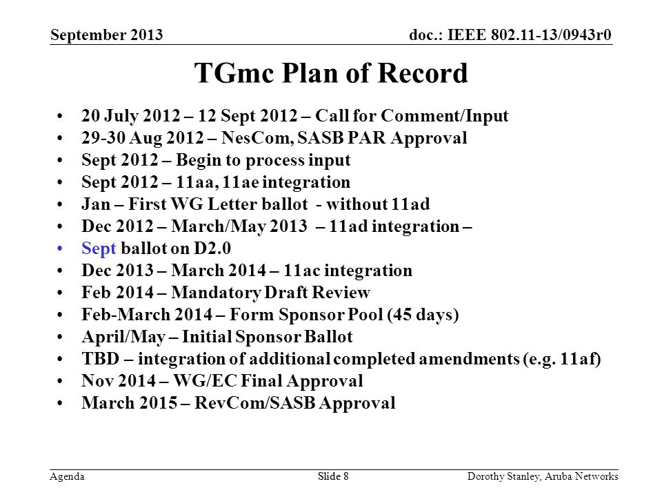 doc.: IEEE 802.11-13/0943r0 Agenda September 2013 Dorothy Stanley, Aruba NetworksSlide 8 TGmc Plan of Record 20 July 2012 – 12 Sept 2012 – Call for Comment/Input 29-30 Aug 2012 – NesCom, SASB PAR Approval Sept 2012 – Begin to process input Sept 2012 – 11aa, 11ae integration Jan – First WG Letter ballot - without 11ad Dec 2012 – March/May 2013 – 11ad integration – Sept ballot on D2.0 Dec 2013 – March 2014 – 11ac integration Feb 2014 – Mandatory Draft Review Feb-March 2014 – Form Sponsor Pool (45 days) April/May – Initial Sponsor Ballot TBD – integration of additional completed amendments (e.g.
