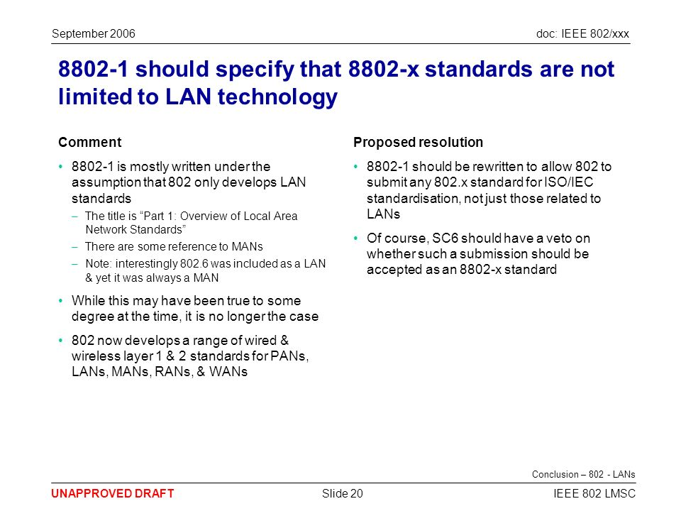 doc: IEEE 802/xxx UNAPPROVED DRAFT September 2006 IEEE 802 LMSCSlide 20 8802-1 should specify that 8802-x standards are not limited to LAN technology Comment 8802-1 is mostly written under the assumption that 802 only develops LAN standards –The title is Part 1: Overview of Local Area Network Standards –There are some reference to MANs –Note: interestingly 802.6 was included as a LAN & yet it was always a MAN While this may have been true to some degree at the time, it is no longer the case 802 now develops a range of wired & wireless layer 1 & 2 standards for PANs, LANs, MANs, RANs, & WANs Proposed resolution 8802-1 should be rewritten to allow 802 to submit any 802.x standard for ISO/IEC standardisation, not just those related to LANs Of course, SC6 should have a veto on whether such a submission should be accepted as an 8802-x standard Conclusion – 802 - LANs