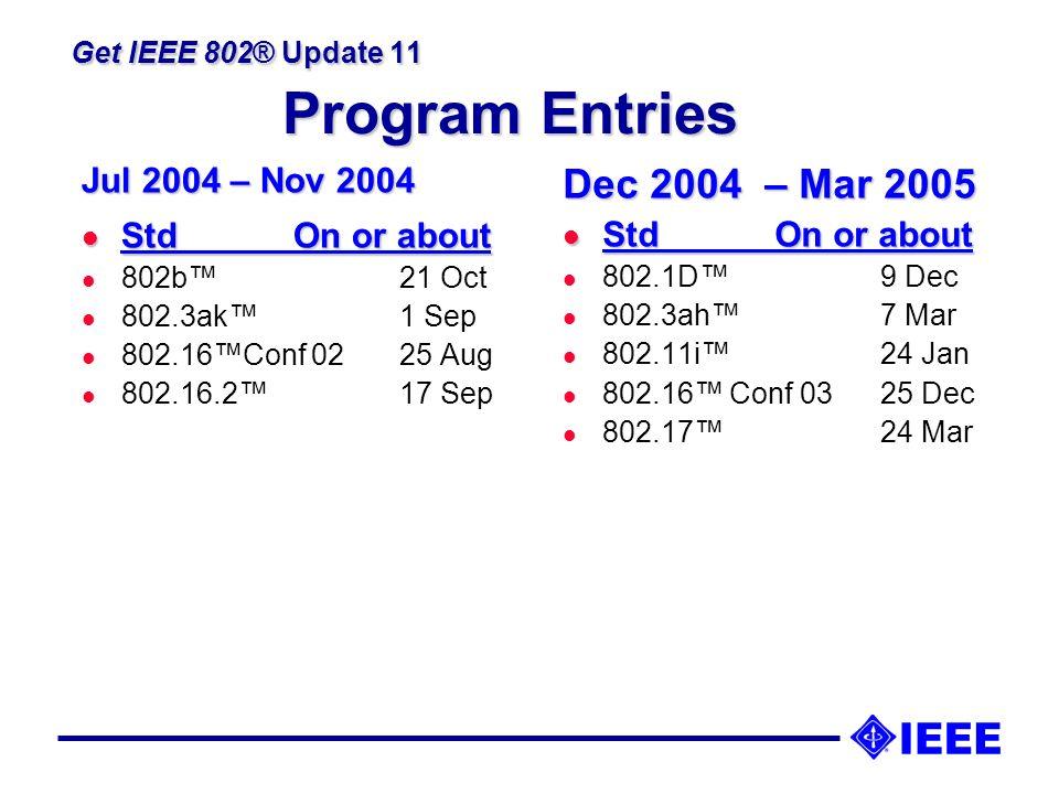 Get IEEE 802® Update 11 September Approvals l IEEE StdTentative Pub Date l 802.17a29 Oct l 802.11j29 Oct l Also l June - 802.161 Oct l (December – 802.1x11 Dec)