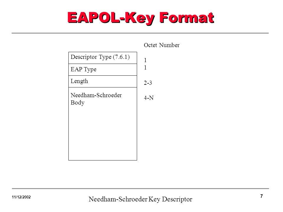 7 Needham-Schroeder Key Descriptor 11/12/2002 EAPOL-Key Format Descriptor Type (7.6.1) Octet Number 1 2-3 4-N EAP Type Length Needham-Schroeder Body