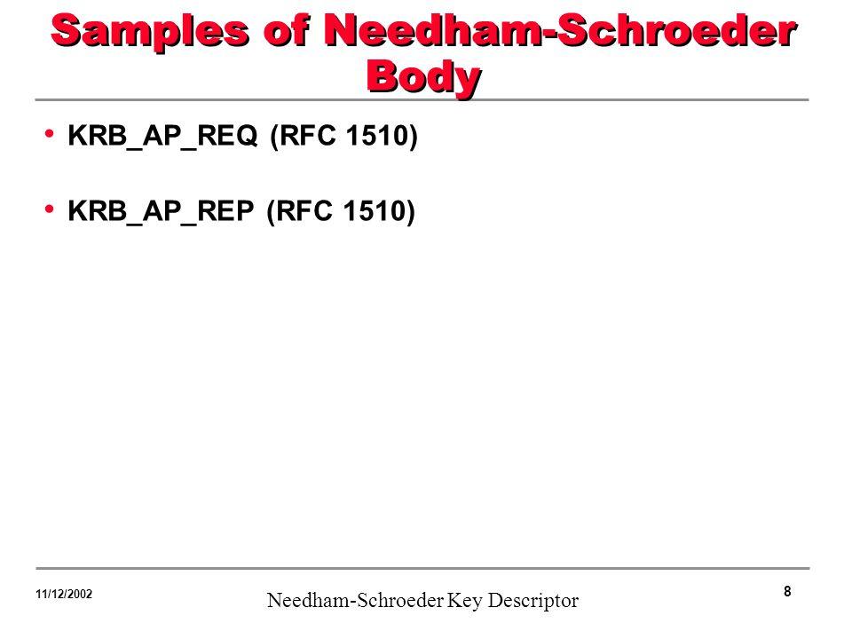 8 Needham-Schroeder Key Descriptor 11/12/2002 Samples of Needham-Schroeder Body KRB_AP_REQ (RFC 1510) KRB_AP_REP (RFC 1510)