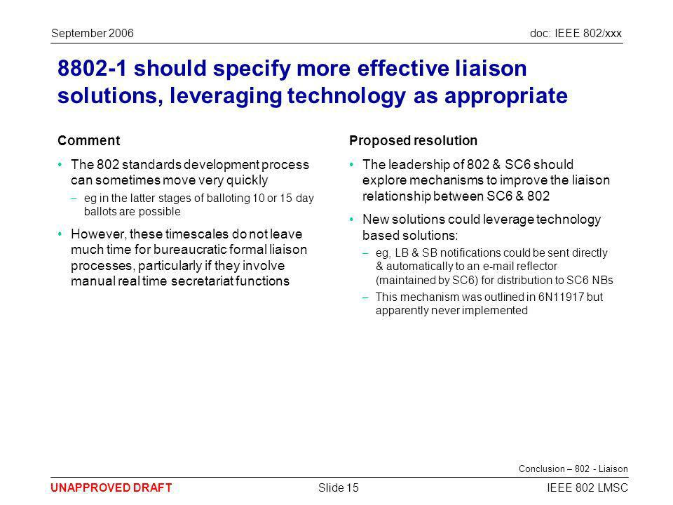 doc: IEEE 802/xxx UNAPPROVED DRAFT September 2006 IEEE 802 LMSCSlide 15 8802-1 should specify more effective liaison solutions, leveraging technology as appropriate Comment The 802 standards development process can sometimes move very quickly –eg in the latter stages of balloting 10 or 15 day ballots are possible However, these timescales do not leave much time for bureaucratic formal liaison processes, particularly if they involve manual real time secretariat functions Proposed resolution The leadership of 802 & SC6 should explore mechanisms to improve the liaison relationship between SC6 & 802 New solutions could leverage technology based solutions: –eg, LB & SB notifications could be sent directly & automatically to an e-mail reflector (maintained by SC6) for distribution to SC6 NBs –This mechanism was outlined in 6N11917 but apparently never implemented Conclusion – 802 - Liaison