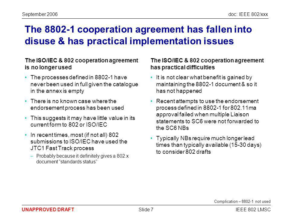 doc: IEEE 802/xxx UNAPPROVED DRAFT September 2006 IEEE 802 LMSCSlide 8 SC6 has started a review to resolve the problems with the 8802-1 cooperation agreement SC6 are undertaking a review of the cooperation agreement with 802 In June 06, SC6 decided unanimously to review the current cooperation agreement & related documents including: –ISO/IEC JTC1/SC6 6N11917: Procedures for ISO/IEC JTC1 SC6 WG1 & IEEE 802 LMSC Cooperative Working –ISO/IEC TR 8802-1:2001: Overview of Local Area Network Standards –Other relevant document, including motion 6.3.1 from ISO/IEC JTC1/SC6 6N11240 The review requires input to the 8802-1 project editor by 27 Sept 06 The review will draw on the opinions of all stakeholders SC6 have requested input from all stakeholders The list of stakeholders includes: –SC6 Secretariat & National Bodies –JTC1 Secretariat & National Bodies –ITTF –IEEE SA –IEE 802 LMSC This document is the IEEE 802 LMSCs initial input Complication – SC6 reviewing 8802-1