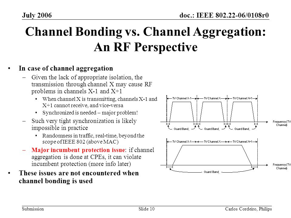 doc.: IEEE 802.22-06/0108r0 Submission July 2006 Carlos Cordeiro, PhilipsSlide 10 Channel Bonding vs. Channel Aggregation: An RF Perspective In case o