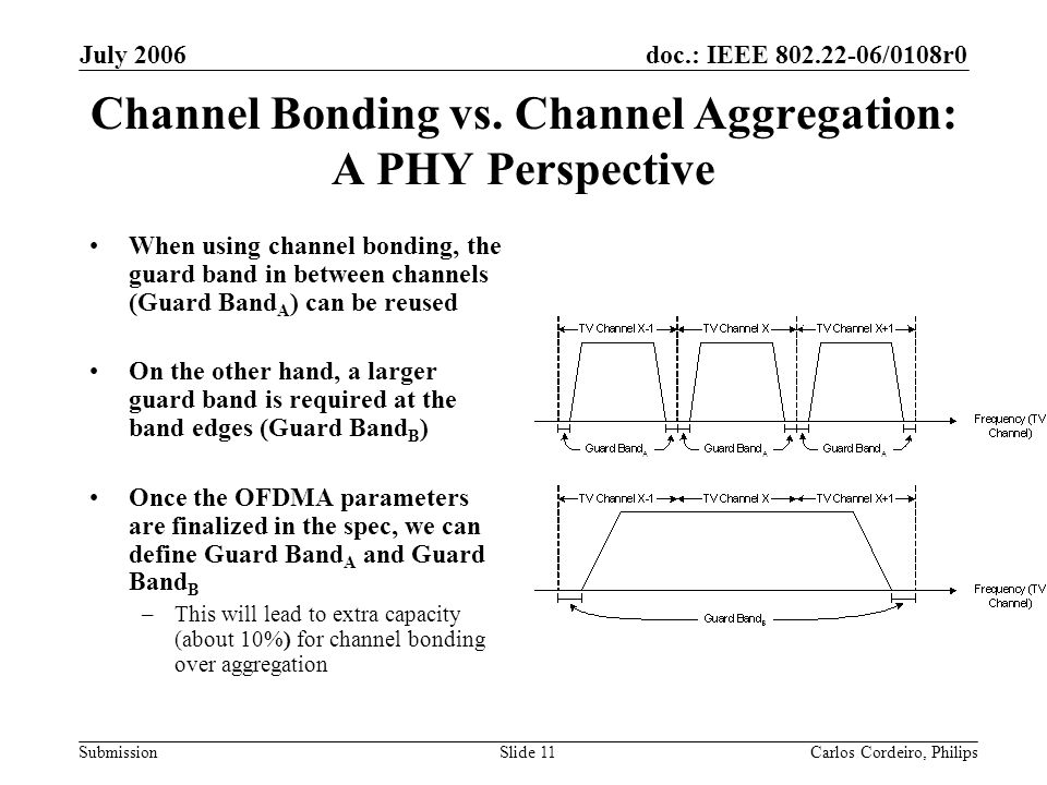 doc.: IEEE 802.22-06/0108r0 Submission July 2006 Carlos Cordeiro, PhilipsSlide 11 Channel Bonding vs.