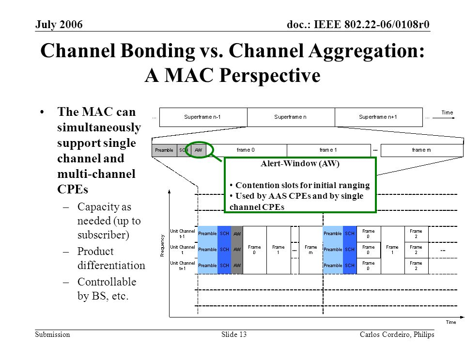doc.: IEEE 802.22-06/0108r0 Submission July 2006 Carlos Cordeiro, PhilipsSlide 13 Channel Bonding vs. Channel Aggregation: A MAC Perspective The MAC c