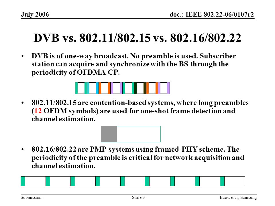 doc.: IEEE 802.22-06/0107r2 Submission July 2006 Baowei Ji, SamsungSlide 3 DVB vs. 802.11/802.15 vs. 802.16/802.22 DVB is of one-way broadcast. No pre