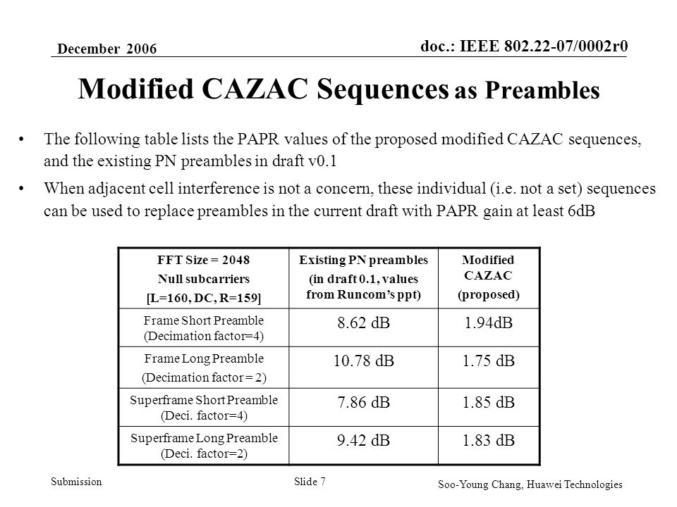 doc.: IEEE 802.22-07/0002r0 Submission December 2006 Soo-Young Chang, Huawei Technologies Slide 8 Modified CAZAC Sequence Sets with Low Cross- Correlation Energy as Preambles and Sounding Sequences When adjacent cell interference is a concern,When adjacent cell interference is a concern, we propose a set of modified CAZAC sequences with low PAPR and low cross-correlation levels as preambles and sounding sequences.