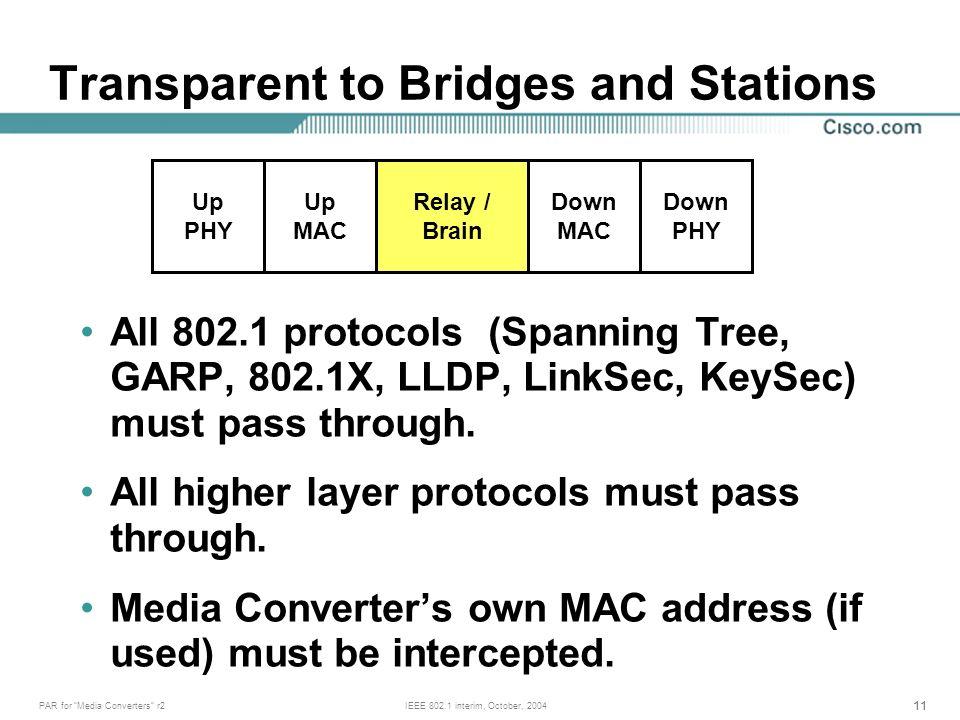 11 PAR for Media Converters r2IEEE 802.1 interim, October, 2004 All 802.1 protocols (Spanning Tree, GARP, 802.1X, LLDP, LinkSec, KeySec) must pass through.
