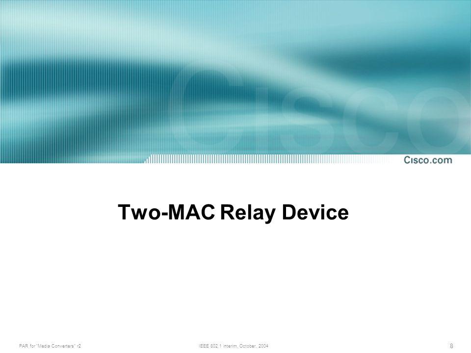 PAR for Media Converters r2IEEE 802.1 interim, October, 2004 8 Two-MAC Relay Device
