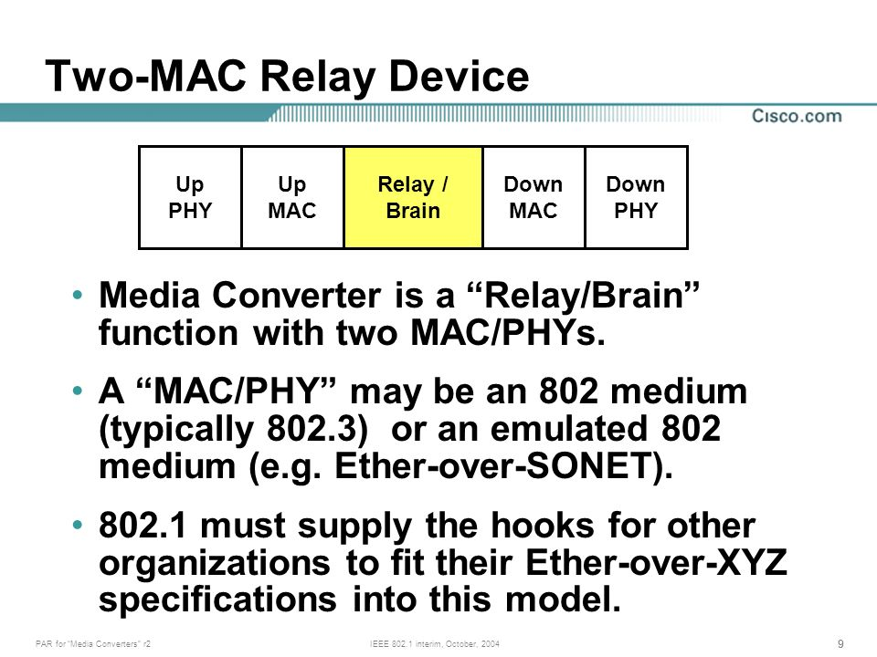 99 PAR for Media Converters r2IEEE 802.1 interim, October, 2004 Media Converter is a Relay/Brain function with two MAC/PHYs. A MAC/PHY may be an 802 m