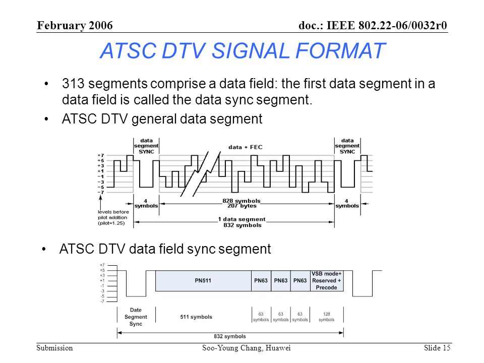 ATSC DTV SIGNAL FORMAT 313 segments comprise a data field: the first data segment in a data field is called the data sync segment. ATSC DTV general da