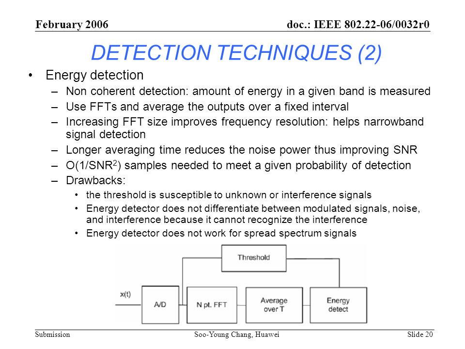 DETECTION TECHNIQUES (2) Energy detection –Non coherent detection: amount of energy in a given band is measured –Use FFTs and average the outputs over