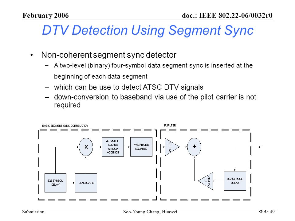 DTV Detection Using Segment Sync Non-coherent segment sync detector –A two-level (binary) four-symbol data segment sync is inserted at the beginning o
