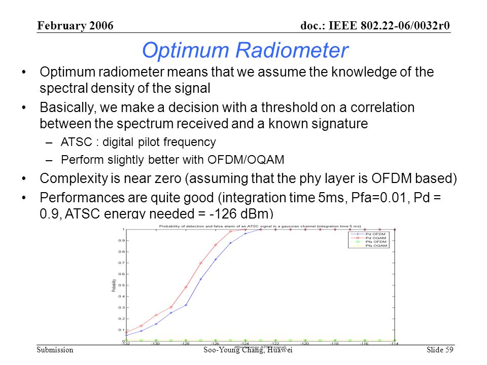 Optimum Radiometer Optimum radiometer means that we assume the knowledge of the spectral density of the signal Basically, we make a decision with a th