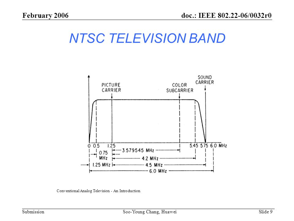 NTSC TELEVISION BAND Conventional Analog Television - An Introduction February 2006 Soo-Young Chang, Huawei Slide 9 doc.: IEEE 802.22-06/0032r0 Submis
