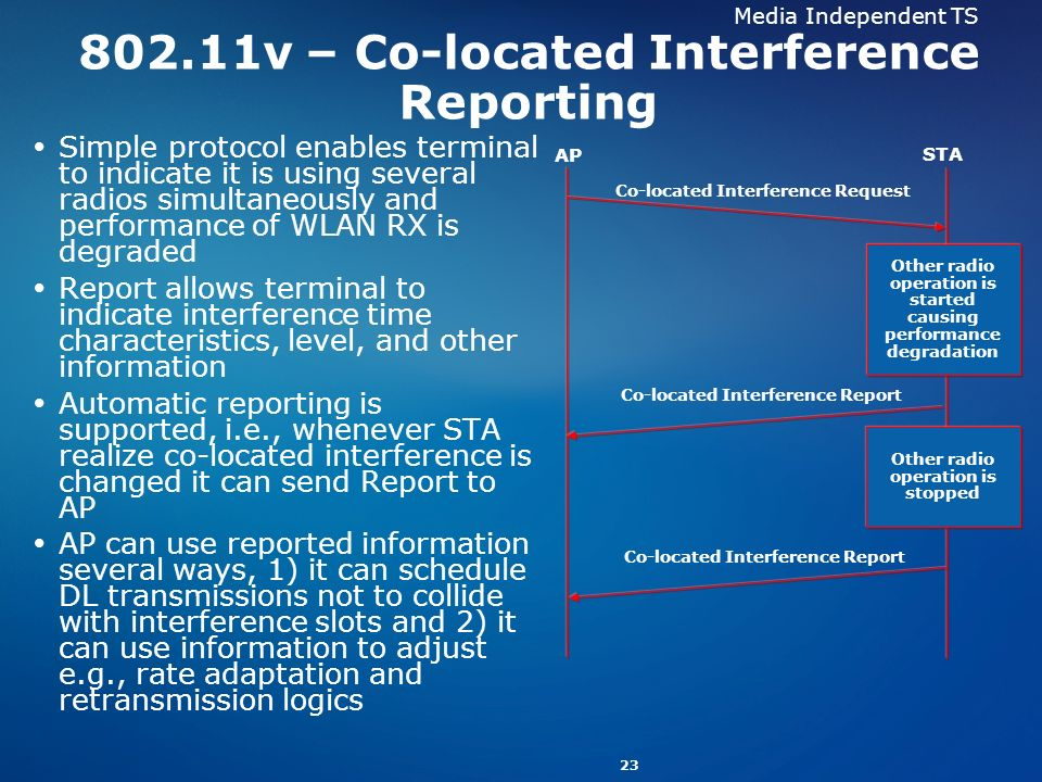 23 Simple protocol enables terminal to indicate it is using several radios simultaneously and performance of WLAN RX is degraded Report allows termina