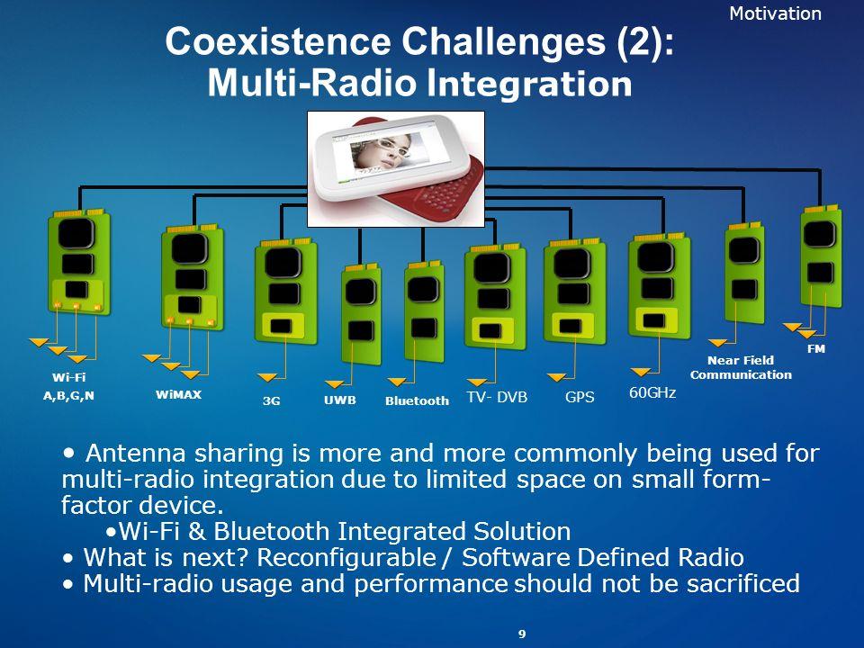 9 Coexistence Challenges (2): Multi-Radio I ntegration Motivation Near Field Communication 60GHz UWB Bluetooth WiMAX Wi-Fi A,B,G,N 3G TV- DVB GPS FM A
