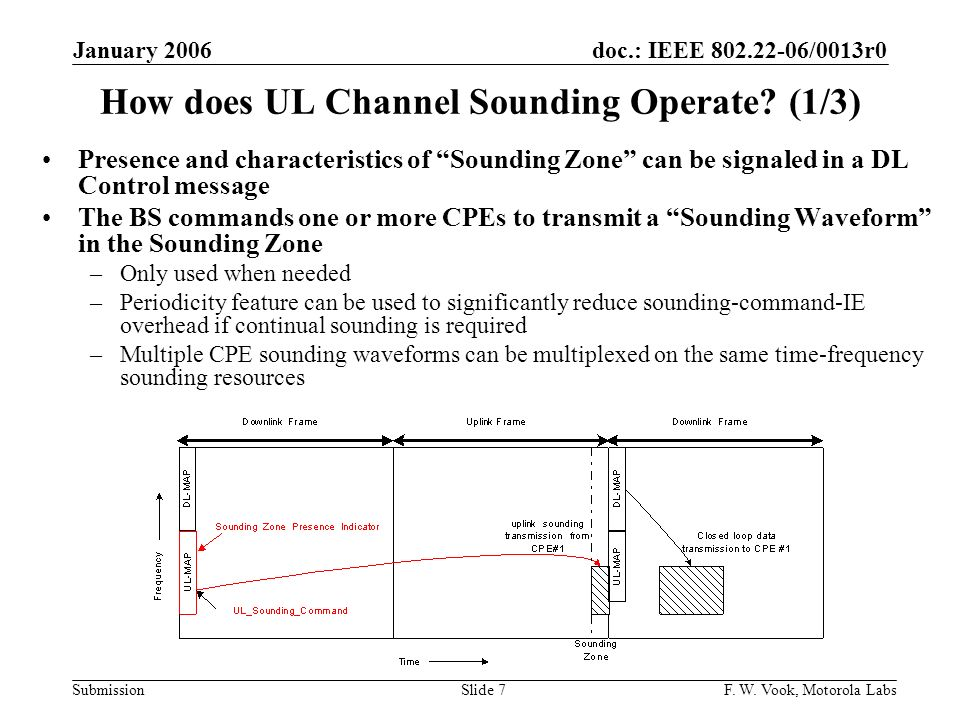 doc.: IEEE 802.22-06/0013r0 Submission January 2006 F. W. Vook, Motorola LabsSlide 7 How does UL Channel Sounding Operate? (1/3) Presence and characte