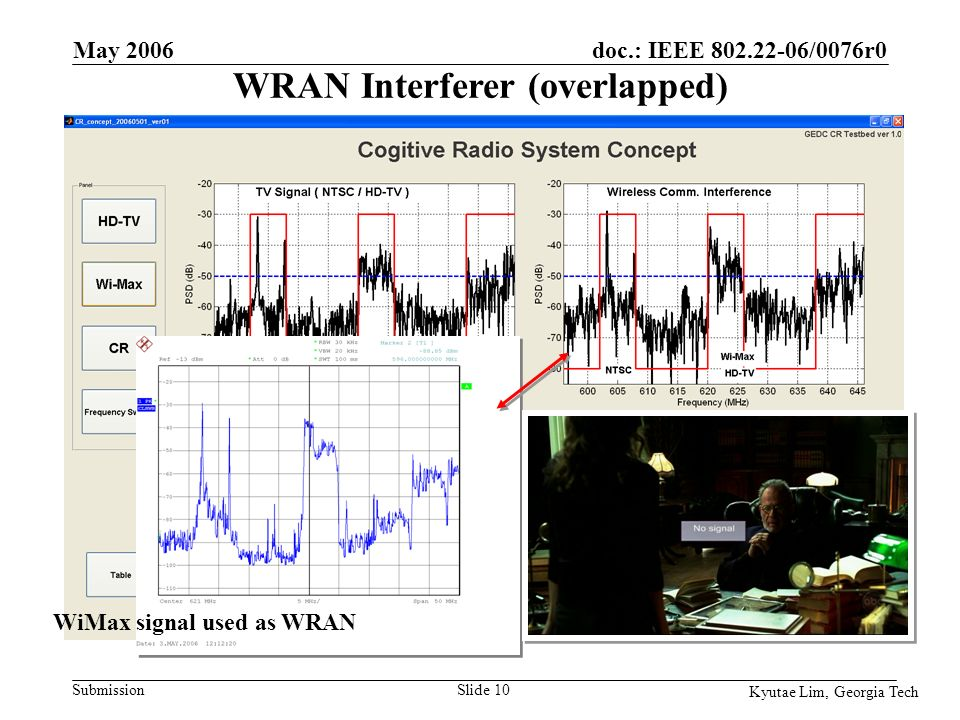 doc.: IEEE 802.22-06/0076r0 Submission Kyutae Lim, Georgia Tech May 2006 Slide 10 WRAN Interferer (overlapped) WiMax signal used as WRAN