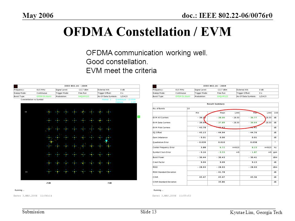 doc.: IEEE /0076r0 Submission Kyutae Lim, Georgia Tech May 2006 Slide 13 OFDMA Constellation / EVM OFDMA communication working well.