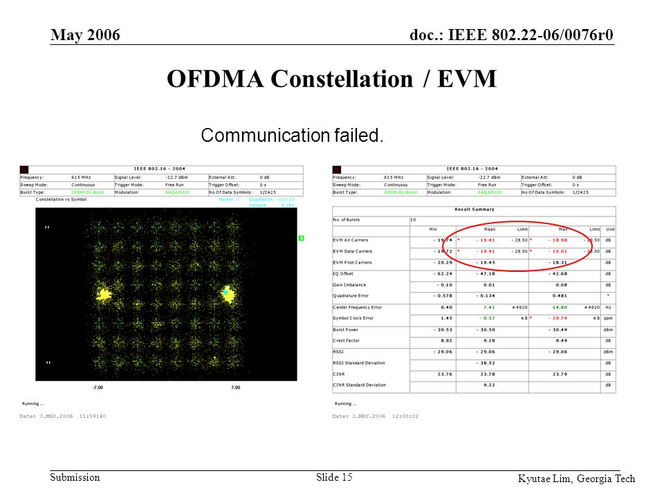 doc.: IEEE /0076r0 Submission Kyutae Lim, Georgia Tech May 2006 Slide 15 OFDMA Constellation / EVM Communication failed.