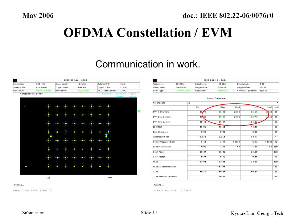 doc.: IEEE 802.22-06/0076r0 Submission Kyutae Lim, Georgia Tech May 2006 Slide 17 OFDMA Constellation / EVM Communication in work.