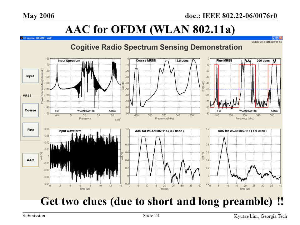 doc.: IEEE 802.22-06/0076r0 Submission Kyutae Lim, Georgia Tech May 2006 Slide 24 AAC for OFDM (WLAN 802.11a) Get two clues (due to short and long preamble) !!