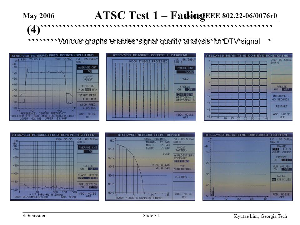 doc.: IEEE 802.22-06/0076r0 Submission Kyutae Lim, Georgia Tech May 2006 Slide 31 ATSC Test 1 – Fading (4)```````````````````````````````````````````````````````````` ````````````````````````````````````````````````````` Various graphs enables signal quality analysis for DTV signal
