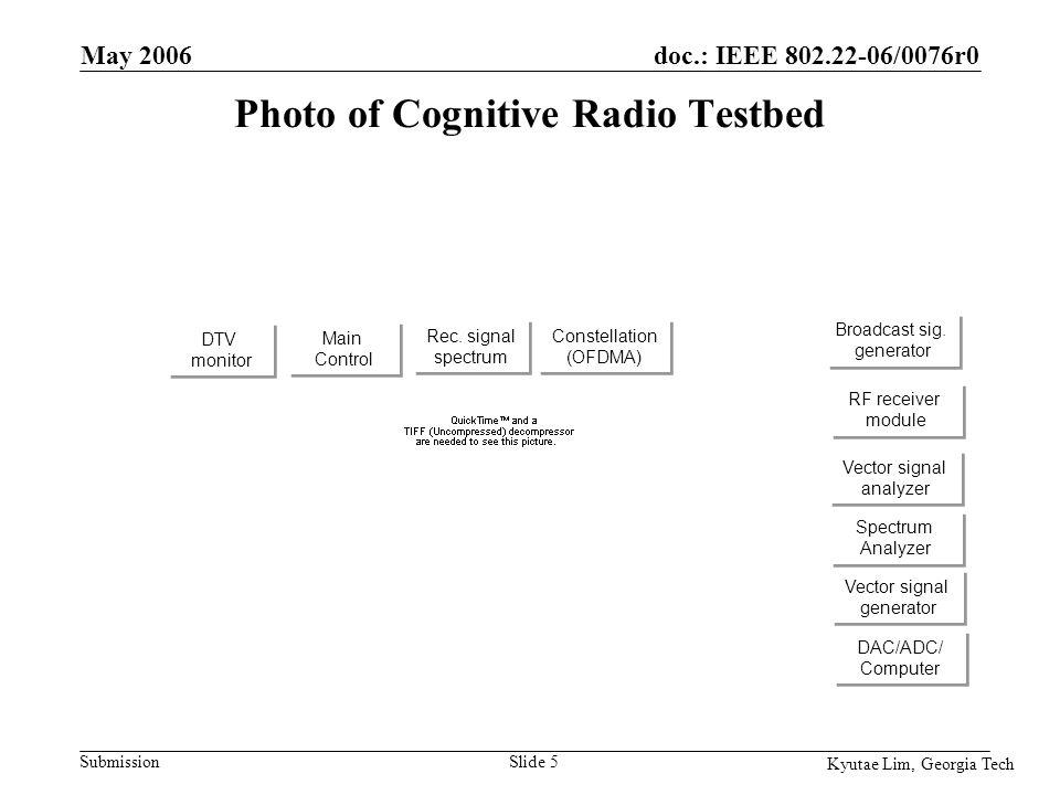 doc.: IEEE 802.22-06/0076r0 Submission Kyutae Lim, Georgia Tech May 2006 Slide 36 ATSC Test 2 – w/ WRAN (5) OFDM signal