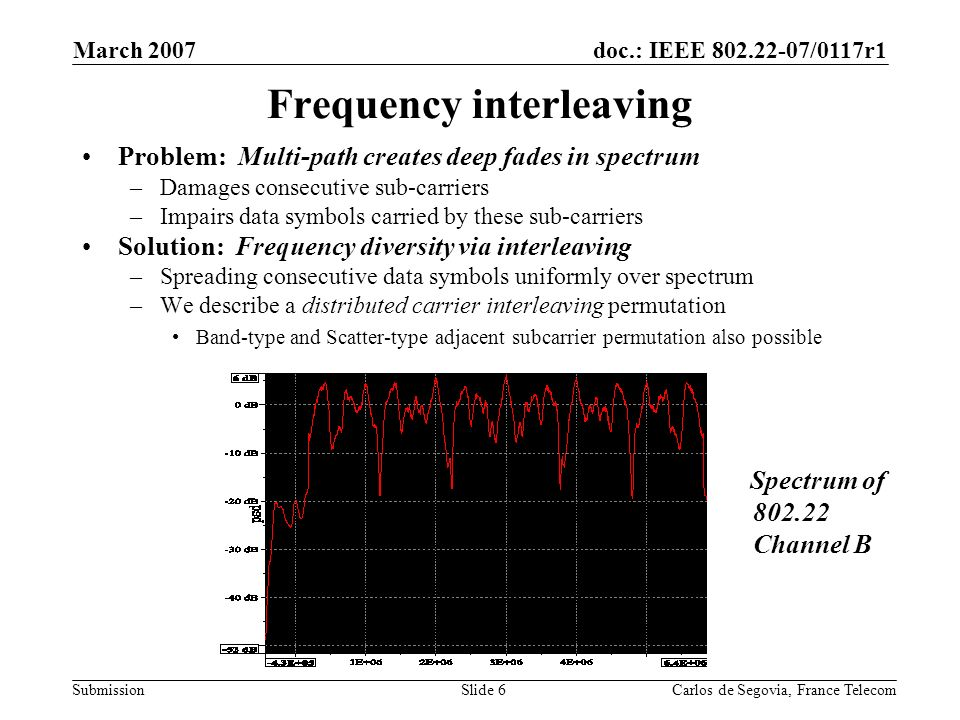 doc.: IEEE 802.22-07/0117r1 Submission March 2007 Carlos de Segovia, France TelecomSlide 6 Frequency interleaving Problem: Multi-path creates deep fades in spectrum –Damages consecutive sub-carriers –Impairs data symbols carried by these sub-carriers Solution: Frequency diversity via interleaving –Spreading consecutive data symbols uniformly over spectrum –We describe a distributed carrier interleaving permutation Band-type and Scatter-type adjacent subcarrier permutation also possible Spectrum of 802.22 Channel B