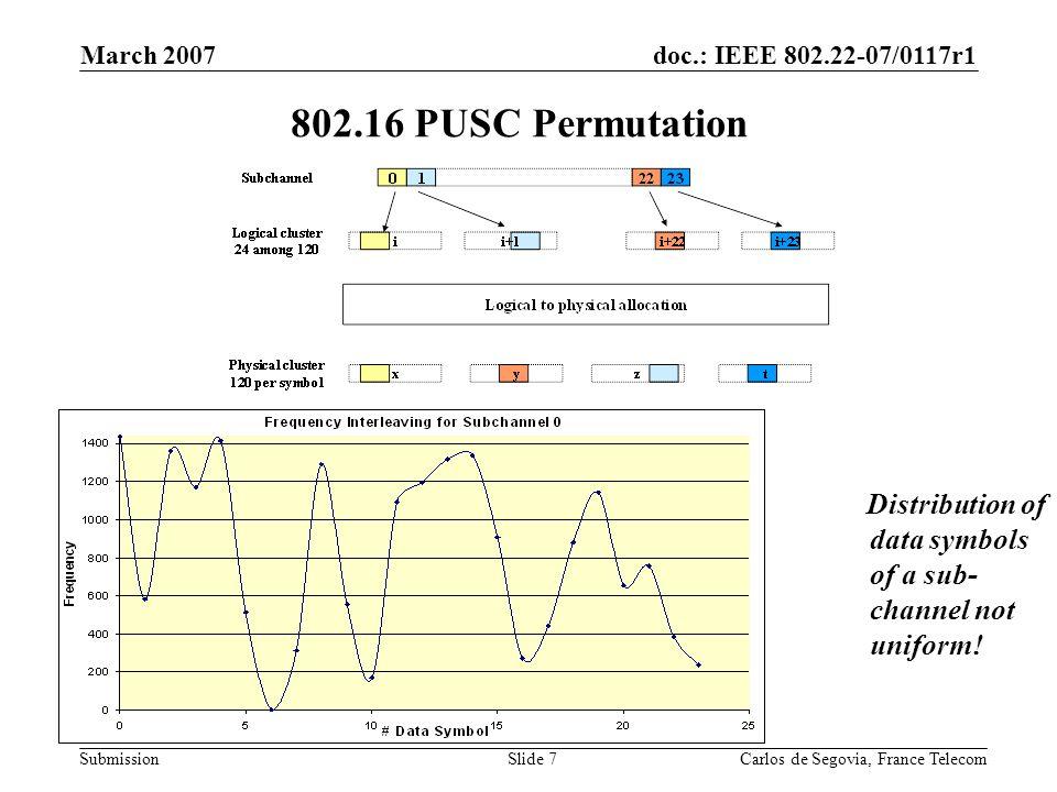 doc.: IEEE 802.22-07/0117r1 Submission March 2007 Carlos de Segovia, France TelecomSlide 7 802.16 PUSC Permutation Distribution of data symbols of a sub- channel not uniform!