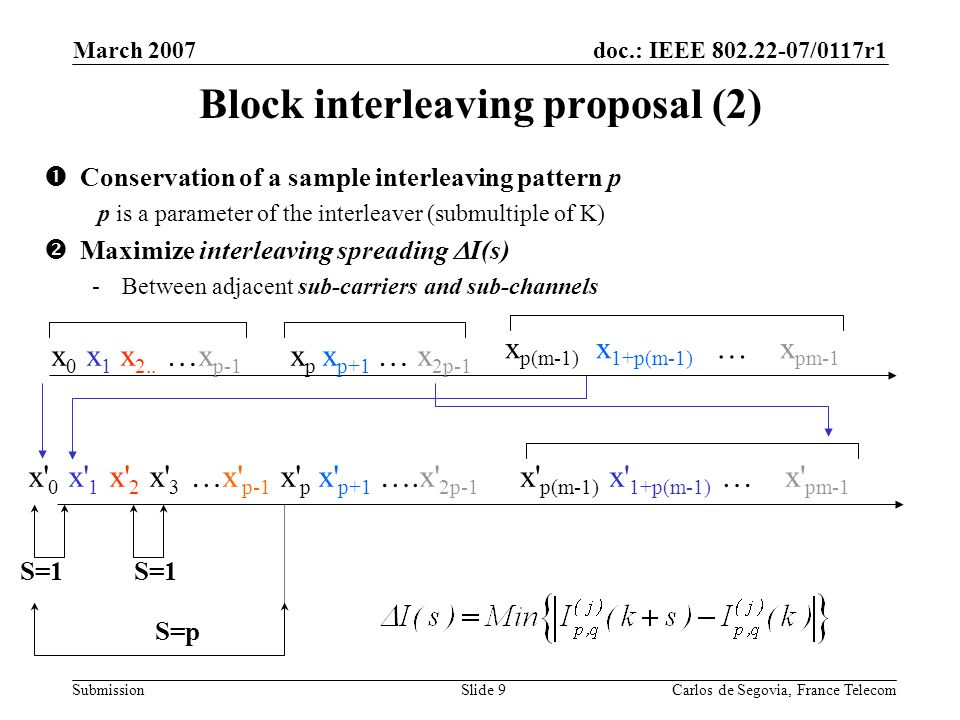 doc.: IEEE /0117r1 Submission March 2007 Carlos de Segovia, France TelecomSlide 9 Block interleaving proposal (2) Conservation of a sample interleaving pattern p p is a parameter of the interleaver (submultiple of K) Maximize interleaving spreading I(s) -Between adjacent sub-carriers and sub-channels x 0 x 1 x 2..