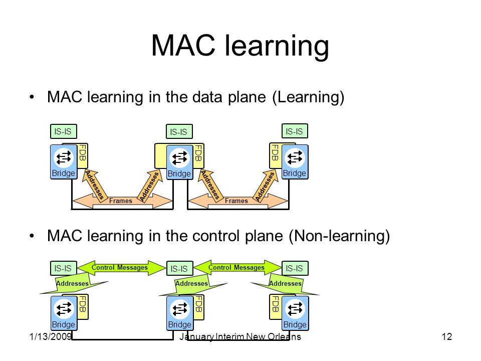 1/13/2009January Interim New Orleans12 MAC learning MAC learning in the data plane (Learning) MAC learning in the control plane (Non-learning) Bridge